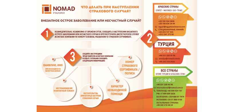 Медицинскую помощь при острых инфекционных заболеваниях
